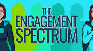 Image for The Learner Engagement Spectrum