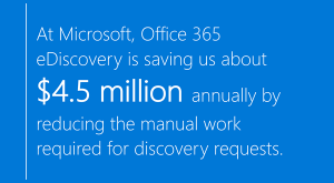 Image for Microsoft saves $4.5 million annually using Office 365 eDiscovery