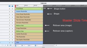 Image for Captivate's Timelines (master slide/normal slide cptx) demystified