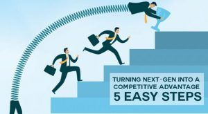 Image for 5 Easy Steps To Turn Next-Gen Into A Competitive Advantage