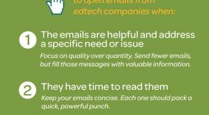 Image for How to Build an Engaging Edtech Marketing Plan Infographic