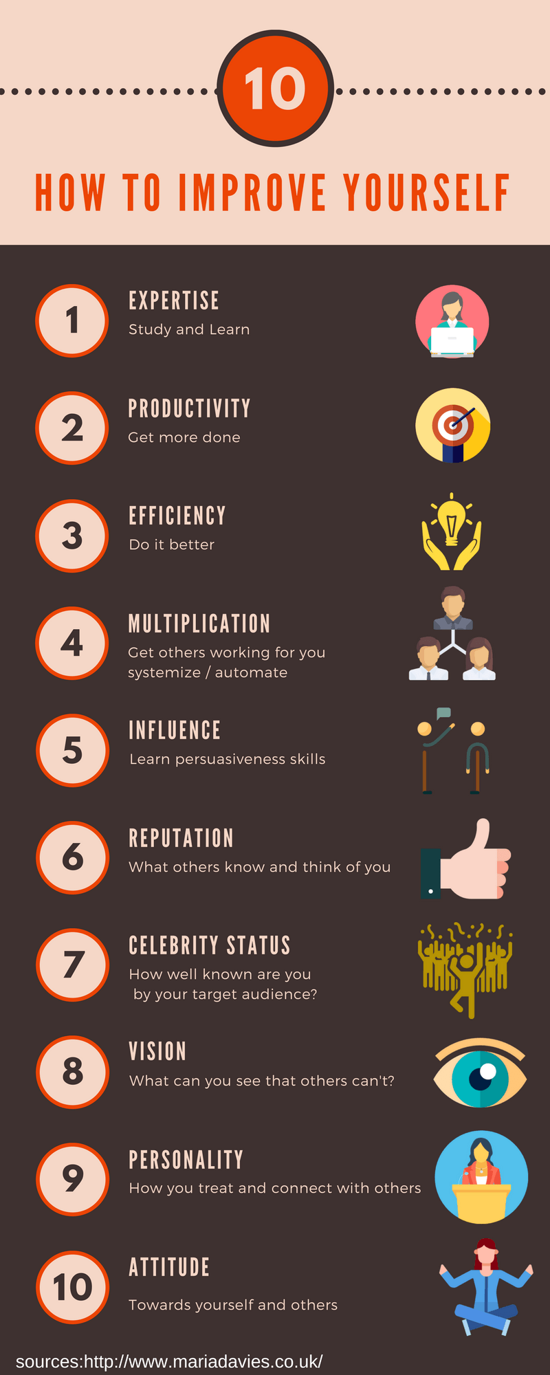 How To Improve Yourself Infographic E Learning Feeds