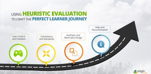 Using Heuristic Evaluation To Craft The Perfect Learner Journey E