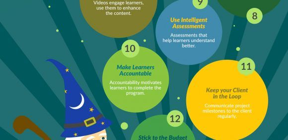 elearning best practices instructional design