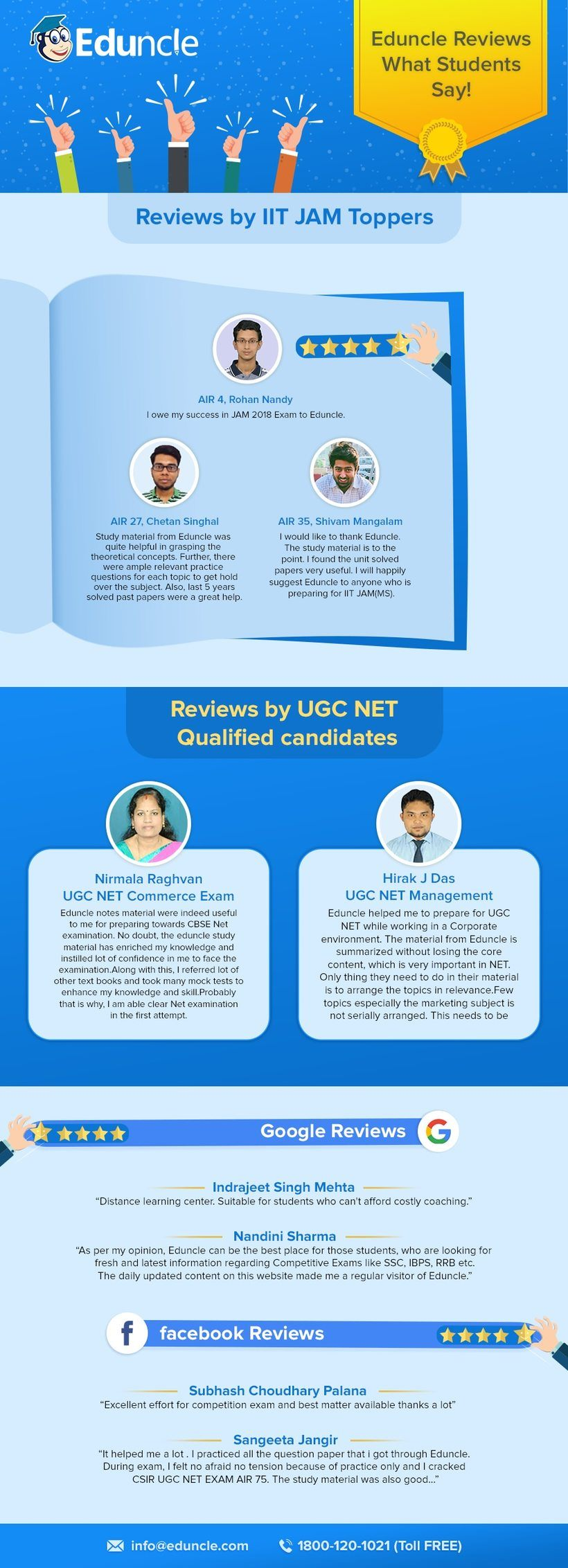 Eduncle Review: Here's What Our Toppers and Students Have